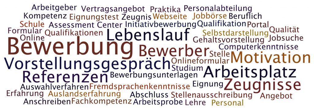 Wie Man Den Bewerbungsprozess Organisiert Hsb Akademie Blog