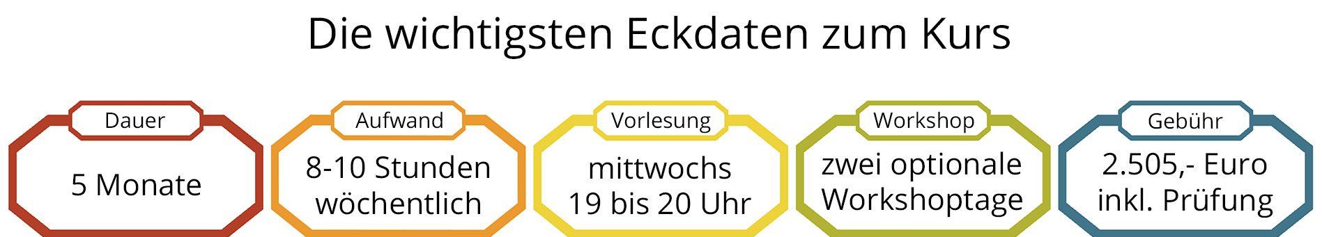 Webdesigner_Kurs_Ausbildung_Webseiten_Design_Agentur_03